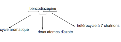 Structure d'une Benzodiazépine