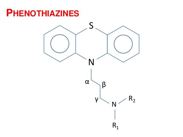 Structure des phénothiazines